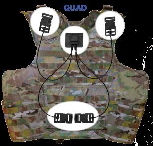 Quick-release-system-quad-release